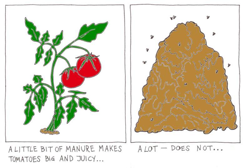 Agronomy 101